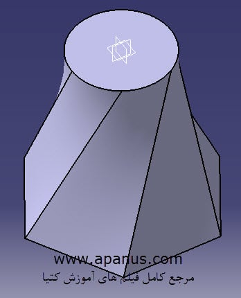 دستور Multi Section Solid کتیا