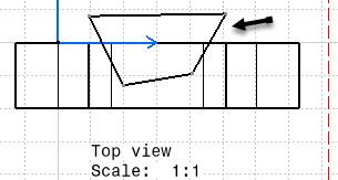 چند ضلعی بسته برای برش موضعی کتیا