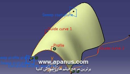 سطح سازی با With two guide curves در دستور Sweep