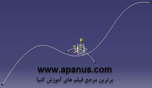منحنی مجزا در Catia