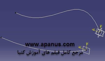 منحنی ها در ابزار Sweep