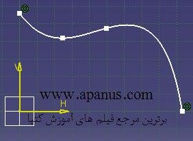 منحنی در اسکچر