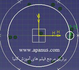 دایره کوچک در کتیا